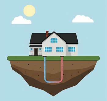 HVAC Geothermal Heat Pumps